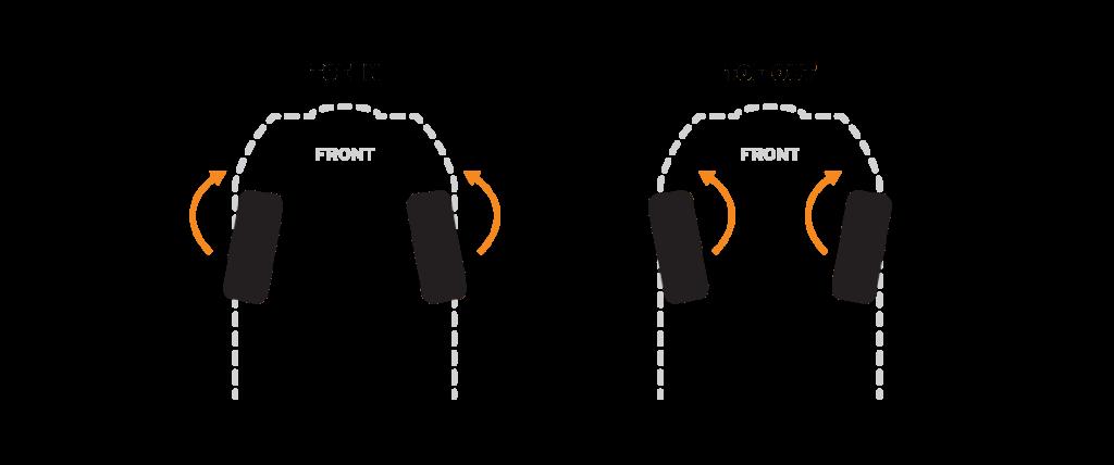 diagram showing wheel alignment toe adjustment