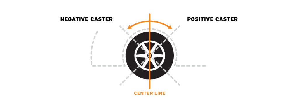 diagram showing what wheel caster alignment is
